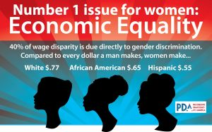 PDA econ equality