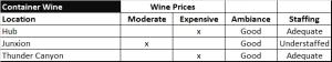 wine- container