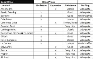 wine- good