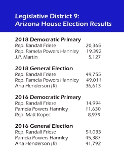 LD9 election results
